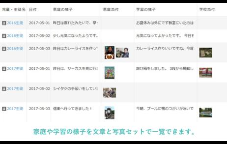 家庭_学習の様子.png