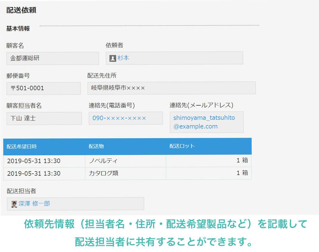 配送依頼(1).jpg