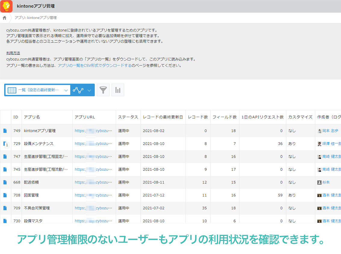 kintoneアプリ管理_1.png