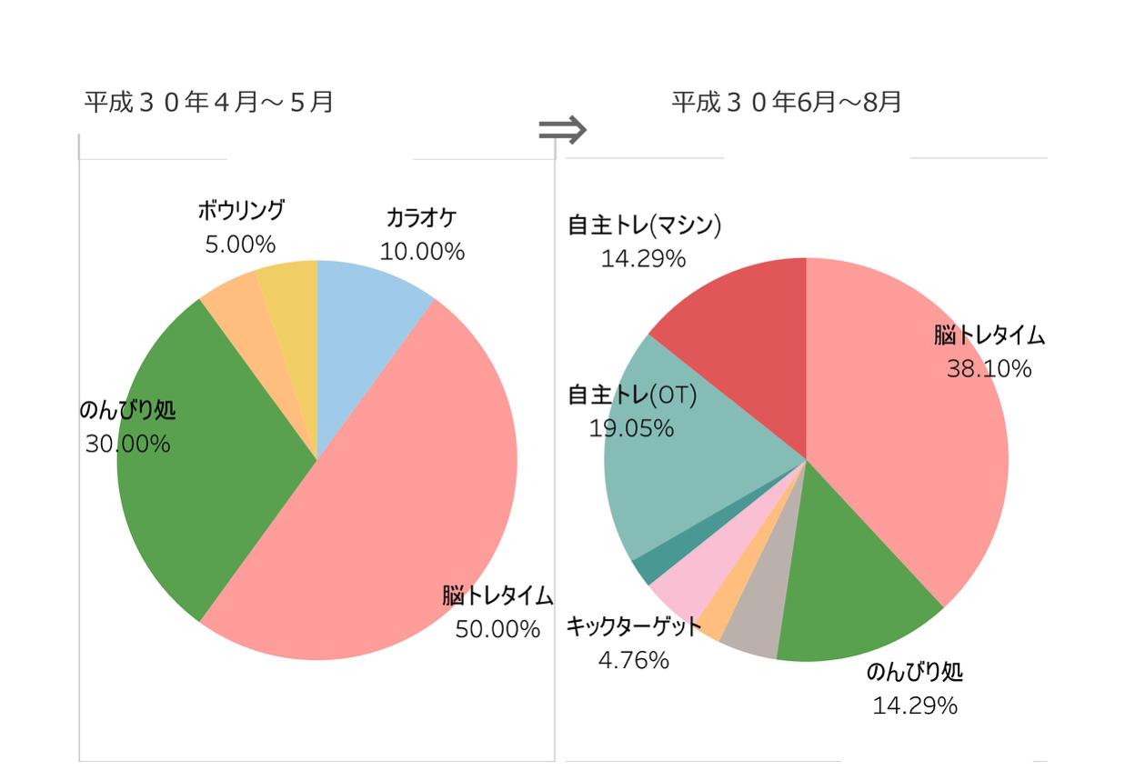 集計グラフ.png